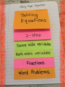 IN solving equations flip book